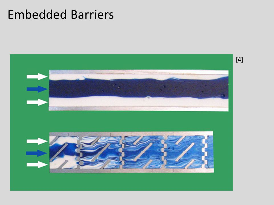 Embedded Barriers [4]